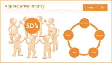 Appreciative Inquiry Image