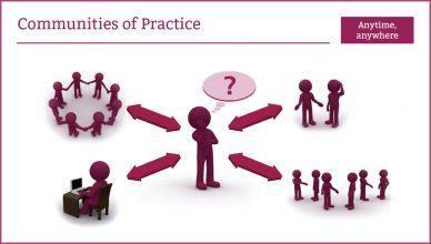 Communities of Practice Image