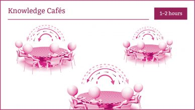 Knowledge Cafes Image