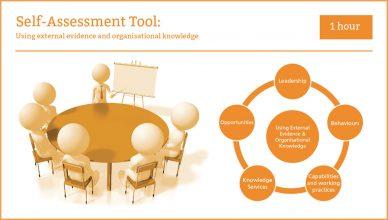 Self Assessment Tool Image