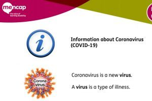 Info about Coronavirus Image